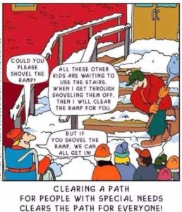 "Cartoon image of children waiting, including one wheelchair user, as a man shovels snow off the stairs Image includes conversation bubbles; Wheelchair user asks ""Could you please shovel the ramp?"", man shoveling says ""All these kids are waiting to use the stairs. When I get through shoveling them off, then I will clear the ramp for you."" Wheelchair user responds, ""But if you shovel the ramp, we can all get in!"" Clearing a path for people with disabilities clears the path for everyone!"