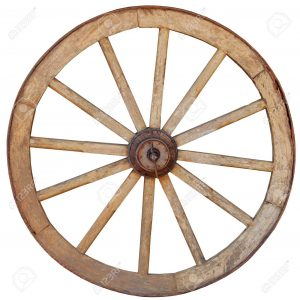 Spokes of Wheel
